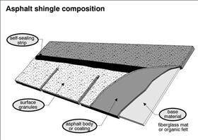 asphalt-shingle-roofing-building-construction-roofing-projects-roof-projects