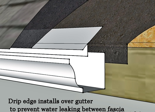 Drip Edge Metal Vs No Drip Edge